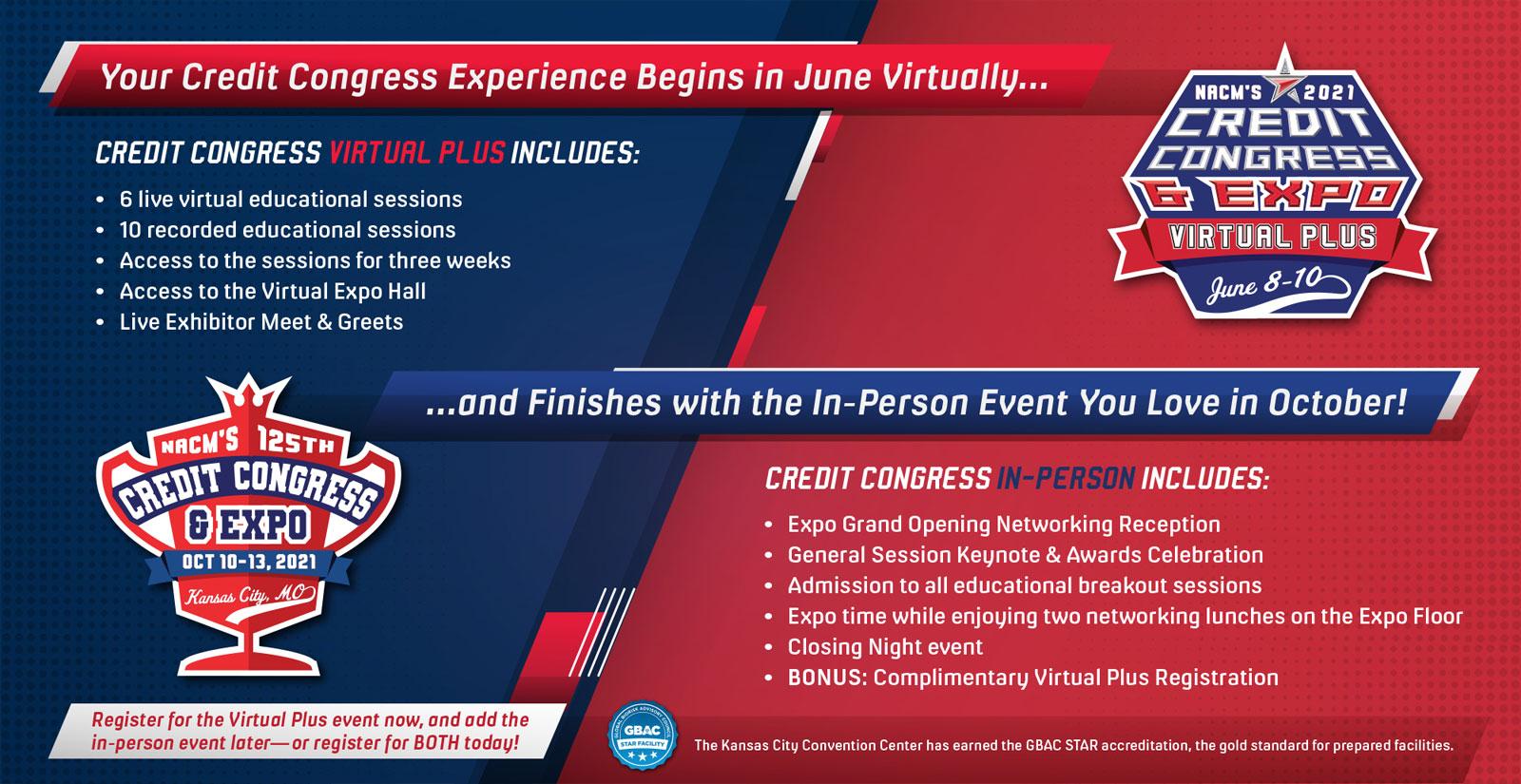 NACM Virtual Plus Credit Congress Approaching, Register Now!